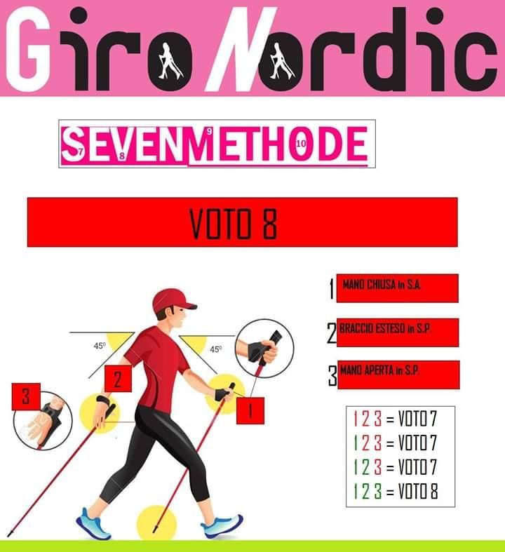 SEVEN METHODE Voto 8